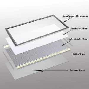 LED Panel Lights (2)